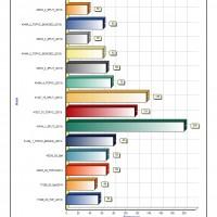 MiriSys POLSKA Cutstatistic - statystyki wykresy - krojownia automatyczna