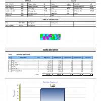 MiriSys POLSKA Cutstatistic - oprogramowanie krojownia statystyki