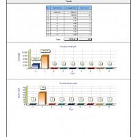 cutstatistic Statystyka krojowni materiału
