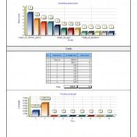 Krojownia - statystyki - MiriSys POLSKA