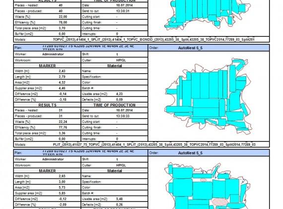 cutstatistic - Oprogramowanie MRP do gromadzenia i wyświetlania statystyk kroju